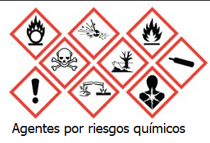 simbología de riesgos químicos
